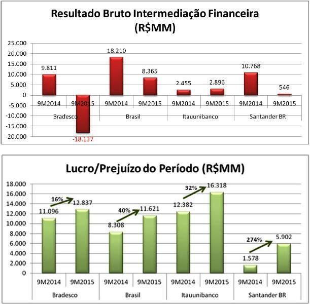 Bancos_02