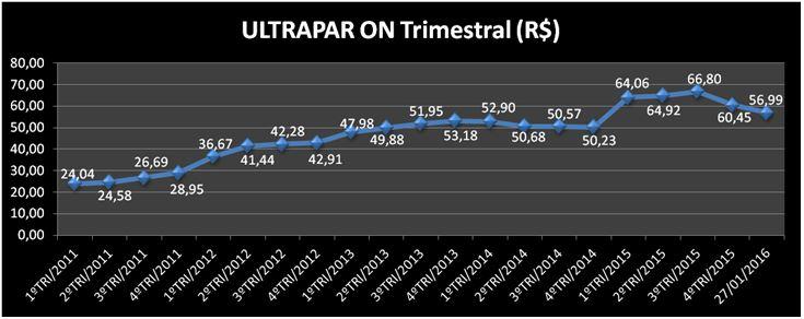 Ultrapar_04
