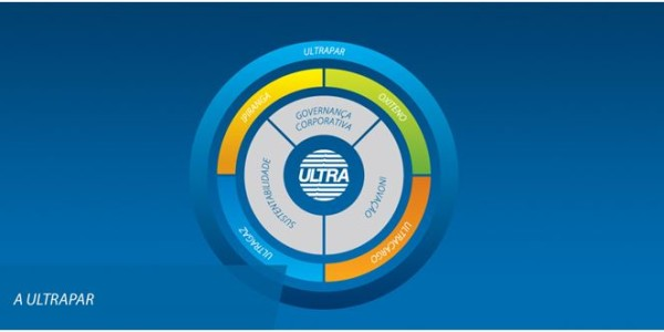 ULTRAPAR – Um dos maiores grupos empresariais brasileiros multinegócios.